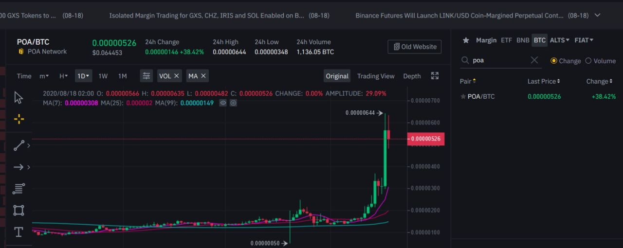 From Zoltan Coin Discovery another coin explodes by almost 40% in a day